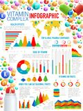 Vitamins and health supplements infographics vector illustration