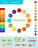 Vitamins infographic for your design Stock Photography