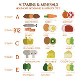 Vitamins and Minerals foods Illustrator set 1 Royalty Free Stock Photography
