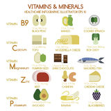 Vitamins and Minerals foods Illustrator set 2 Stock Photography