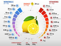 Vitamins and minerals of lemon fruit. Infographics about nutrients in lemon. Qualitative vector illustration about lemon, vitamins, fruits, health food Stock Photos