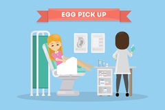 In vitro fertilization. Egg pick up. Woman in lab with scientist Stock Images