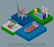 Vlak 3d het Web isometrisch infographic concept van de olieproductiecyclus vector illustratie