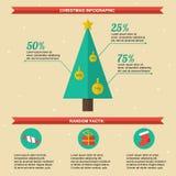 Vlak infographicsmalplaatje van ontwerpkerstmis Stock Foto's