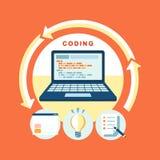 Vlak ontwerpconcept procesWeb-pagina codage royalty-vrije illustratie