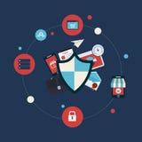 Vlak schildpictogram Het Concept van de Bescherming van gegevens Stock Fotografie