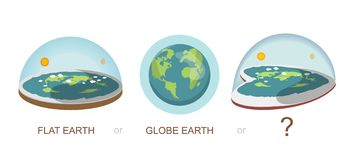 Vlakke aarde, bol, aarde, Hart gevormde aarde, conceptenillustratie Oude kosmologie model en moderne pseudoscientific samenzwerin stock illustratie