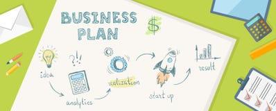 Vlakke banner van businessplan in krabbelstijl Idee, anaytics, r royalty-vrije illustratie