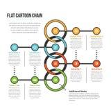Vlakke Beeldverhaalketting Infographic Stock Foto