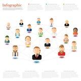 Vlakke concepten bedrijfs infographic mensenmededeling Royalty-vrije Stock Fotografie