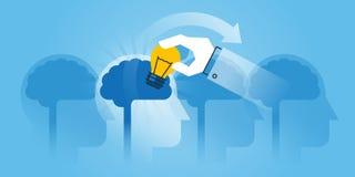 Vlakke de websitebanner van het lijnontwerp van brainstorming vector illustratie
