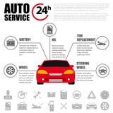 Vlakke het pictogramreeks van de autodienst Auto mechanische de dienst vlakke pictogrammen van onderhoudsauto reparatie en het we Royalty-vrije Stock Fotografie