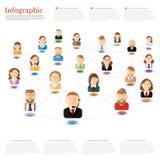 Vlakke infographic conceptenzaken of verbinding onderling verbonden groep mensen Stock Fotografie