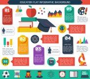 Vlakke infographic onderwijsachtergrond. Royalty-vrije Stock Fotografie
