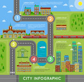 Vlakke infographic stad Stock Foto's