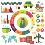 Vlakke infographic stijlreis Stock Foto's