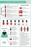 Vlakke vector infographic schoonheidsmiddelen Royalty-vrije Stock Foto's