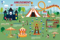 Vlakke vectorontwerp van pretpark het infographic elementen Mensen s Royalty-vrije Stock Fotografie