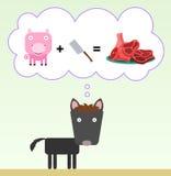 Vleesverbeelding Stock Afbeelding