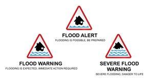 Vloedwaarschuwingsborden Stock Afbeeldingen