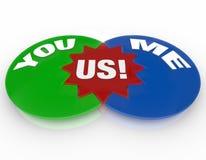 Você mim nós - Venn Diagram Relationship Love Compatibility Imagens de Stock Royalty Free