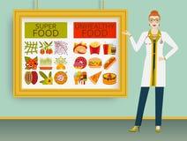 Voedingsdeskundige die gezond en ongezond voedsel op een beeld tonen vector illustratie