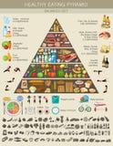 Voedselpiramide het gezonde infographic eten Stock Fotografie