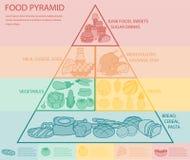 Voedselpiramide het gezonde infographic eten Gezonde Levensstijl Pictogrammen van producten Vector Stock Afbeelding