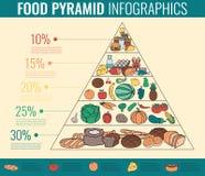 Voedselpiramide het gezonde infographic eten Gezonde Levensstijl Pictogrammen van producten Vector Royalty-vrije Stock Foto's