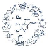 Voedselrijken in vitamine B6 Royalty-vrije Stock Foto's