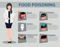 Voedselvergiftigingsachtergrond Stock Foto's