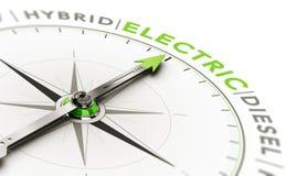 Voertuigtype Keus, die Elektrische Auto kiezen stock illustratie
