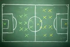 Voetbal - de Strategie van de Voetbal Royalty-vrije Stock Fotografie