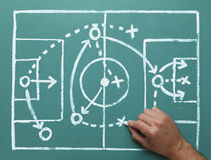 Voetbalstrategie Stock Foto