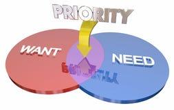 Voglia la priorità di bisogno la maggior parte del Venn Diagram Choice importante 3d Illustr Fotografia Stock Libera da Diritti