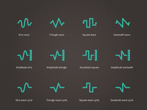 Voice. sound and music compression types icons set. Stock Images