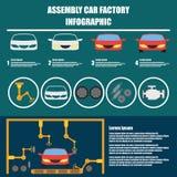 Voiture d'Assemblée infographic/chaîne de montage et processus de fabrication d'usine de voiture illustration libre de droits