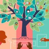 Voix, texte, entrée de données manuelle Illustration de concept Photo libre de droits