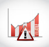 Volatile business graph and warning sign Royalty Free Stock Photography