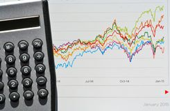 Volatilidade do investimento Imagem de Stock