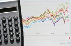 Volatilità di investimento Immagine Stock