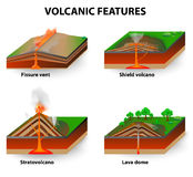 Volcanic features. Types of volcano. Volcanic eruptions produce volcanoes of different shapes, depending on the type of eruption and geology. Fissure vents Stock Images