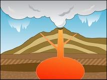 Volcano Cross-section vector illustration