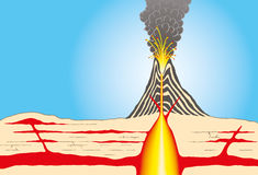 Volcano. Cross-section through a volcano showing layers of ash, large magma chamber, conduits, lava, crater and ash clouds. Vector illustration Stock Photo