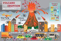 Volcano eruption infographics elements.. Natural disasters that damage to humans and property, Anyone inciting from volcanic eruptions and unrest. vector Royalty Free Stock Image
