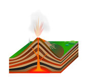 Volcano. Vector scheme. Volcano structure. Vector scheme. Пeology earth Royalty Free Stock Images