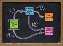 Volete essere felice? Immagine Stock