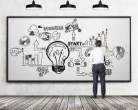 Volledige lengte achtermening van zakenman in formele kleding die een bedrijfsstroomschema op whiteboard trekt Concrete muur, woo royalty-vrije stock foto
