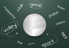 Volleyball chalkboard Royalty Free Stock Photos