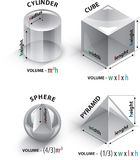 Volume formulas Stock Image